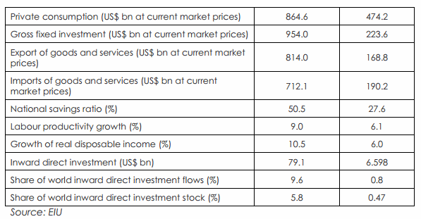 thesis on special economic zones in india