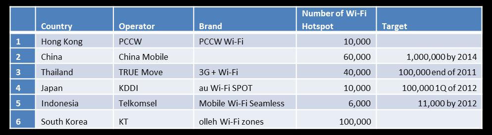 the next stage for asias mobile internet asia business