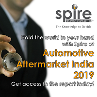 Automotive Aftermarket Inida